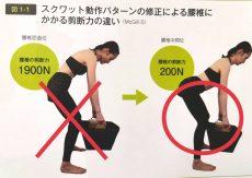 腰痛のリスク